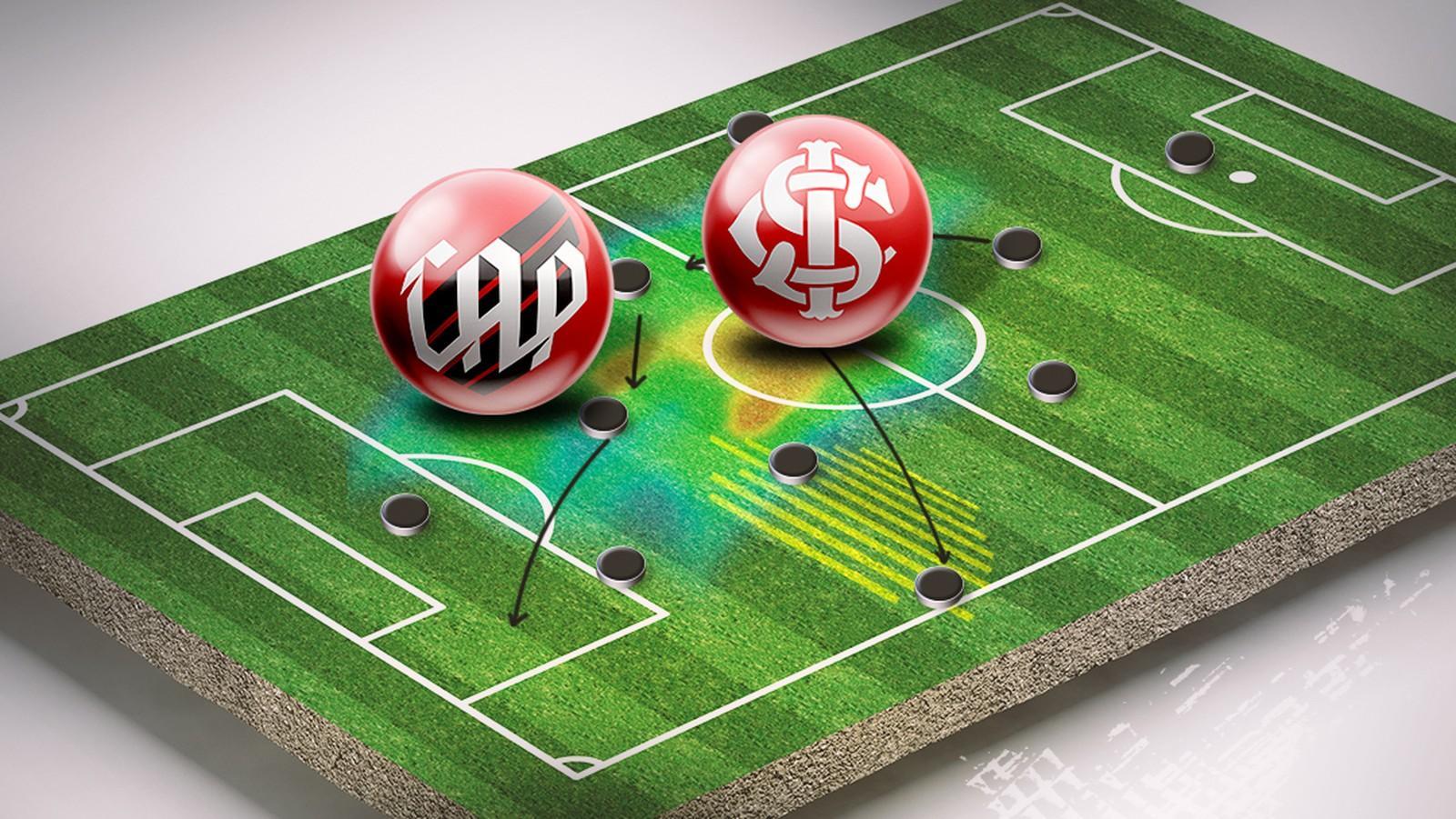 Os passos rumo ao título: o que Athletico e Internacional precisam fazer para levar a Copa do Brasil